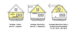 Как Правильно Измерить Площадь Дачного Дома Для Декларации