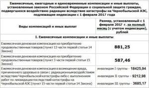 Кто выплачивает пенсию чернобыльцам в курской области