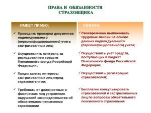 Права и обязанности субъектов пенсионного страхования