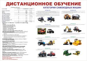 Трактора попадающие под категорию в с