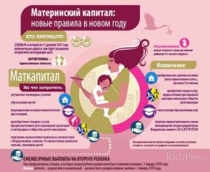 До какого возраста мамы положен материнский капитал