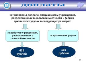 Доплата за работу в сельской местности свердловская область