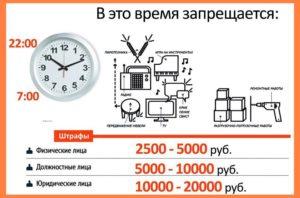 В какое время можно делать ремонт в москве по закону 2020