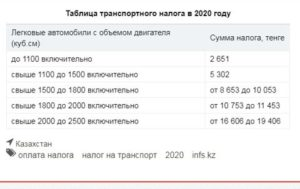За Какой Год Мы Платим Налог В 2020 Году