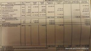 Как Оплачивается Электроэнергия Если В Квартире Никто Не Прописан