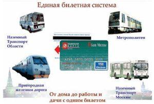 Действует ли карта москвича в московской области в общественном транспорте