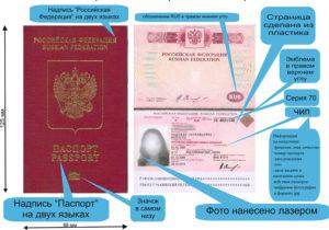 Какие изменения можно внести в загранпаспорт