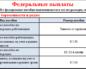 Пособие за третьего ребенка в 2020 в кемеровской области