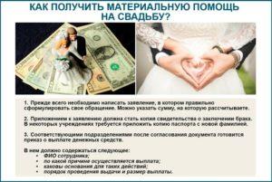 Как офрмить выплату на бракосочетание