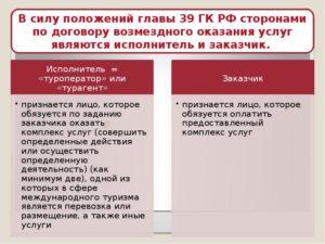 Договор возмездного оказания услуг туристический
