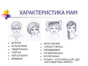 Характеристика хорошей мамы