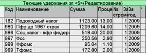 Как берут подохолный налог с чернобыльцев