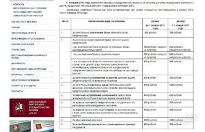 Госпошлина в размере 400 рублей