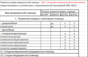 Точный перечень предоставляемых стоматологических услуг по омс 2020 калининград