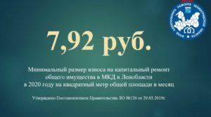 Дкр взнос кап.ремонта с 1 января 2020 г. Москва