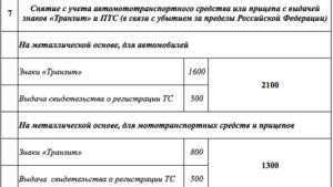 Госпошлина за снятие с учета автомобиля 2020 в связи с продажей
