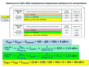 Постановление о перерасчете одн по электроэнергии