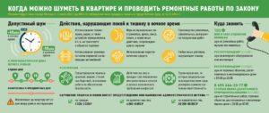Время Ремонта В Квартирах По Закону 2020 Москва