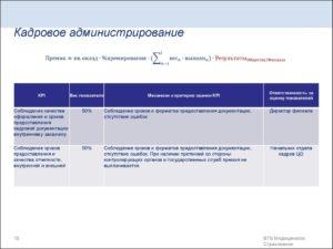 Администрирование процессов в кадровом деле пособие